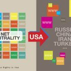 US Repeal of Net Neutrality Harms Internet Freedom at Home and Abroad